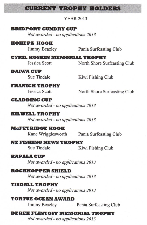 2013 Awards current trophy holders