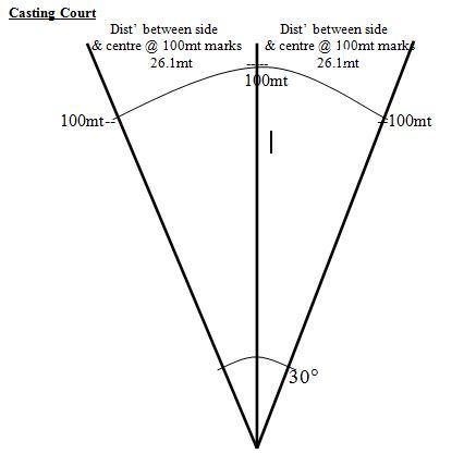 casting court